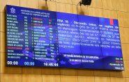Deputados capixabas aprovam projeto que aumenta ICMS de leite no ES