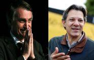 Bolsonaro sobe para 33% e Haddad vai a 16% em nova pesquisa BTG/FSB
